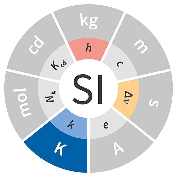 Imagen de la unidad kelvin, cuyo símbolo es K