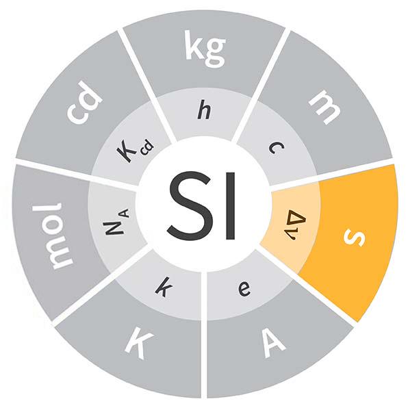 Imagen de la unidad segundo, cuyo símbolo es s